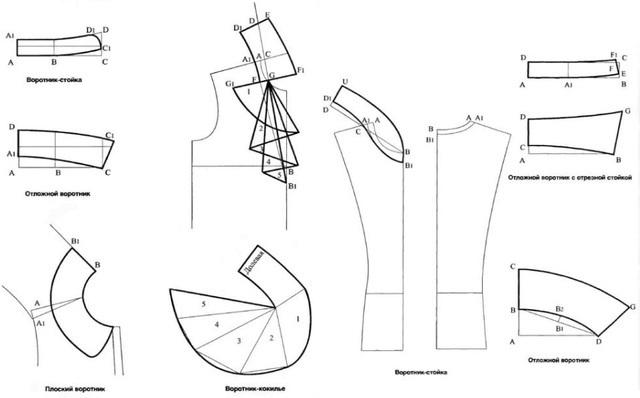Как сшить блузку с отложным воротником 13